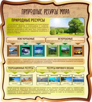 Стенд Природные ресурсы мира макет