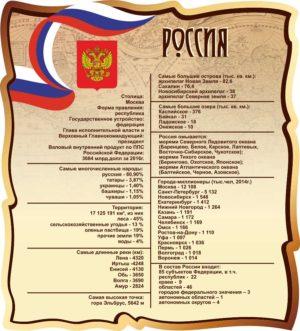 """Стенд """"Россия"""" макет"""