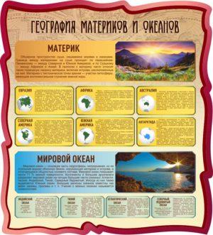 """Стенд """"География материков и океанов"""" макет"""