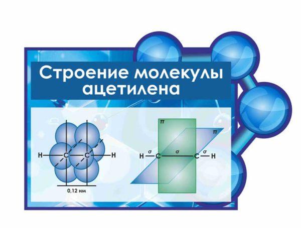 стенд строение молекулы ацитилена макет