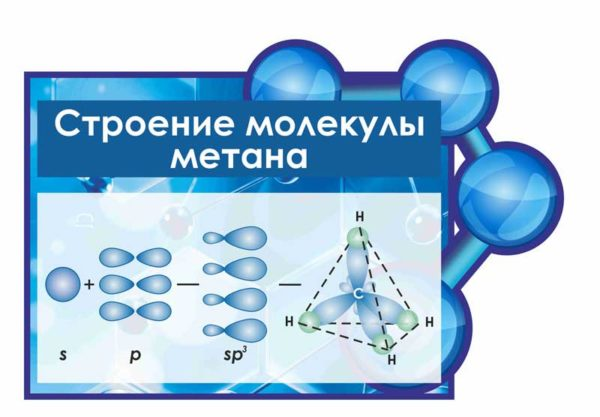 "Стенд ""строение молекулы метана"" 1 макет"