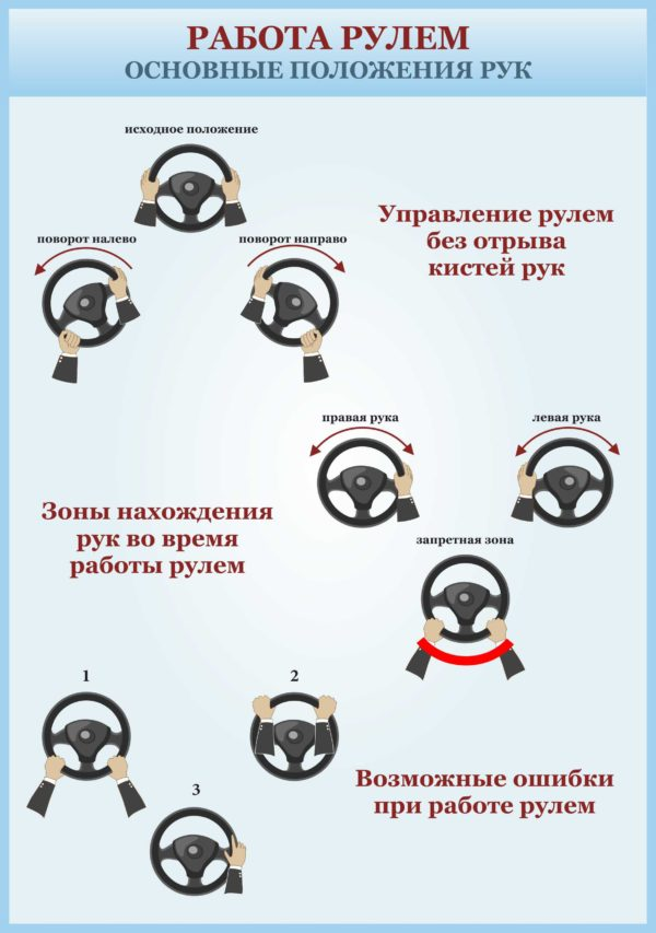 Стенд для автошколы № 10 1 макет