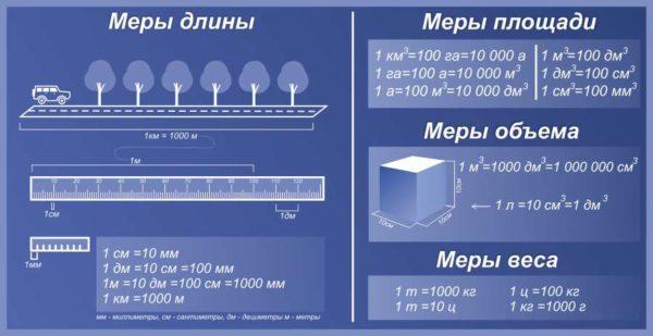 Оформление кабинета физики №3 1 макет