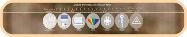 Оформление кабинета физики №23 1 макет