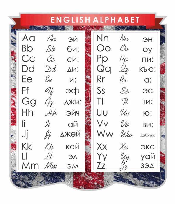 Стенд для кабинета иностранного языка №4 1 макет