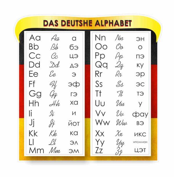 Стенд для кабинета иностранного языка №7 1 макет
