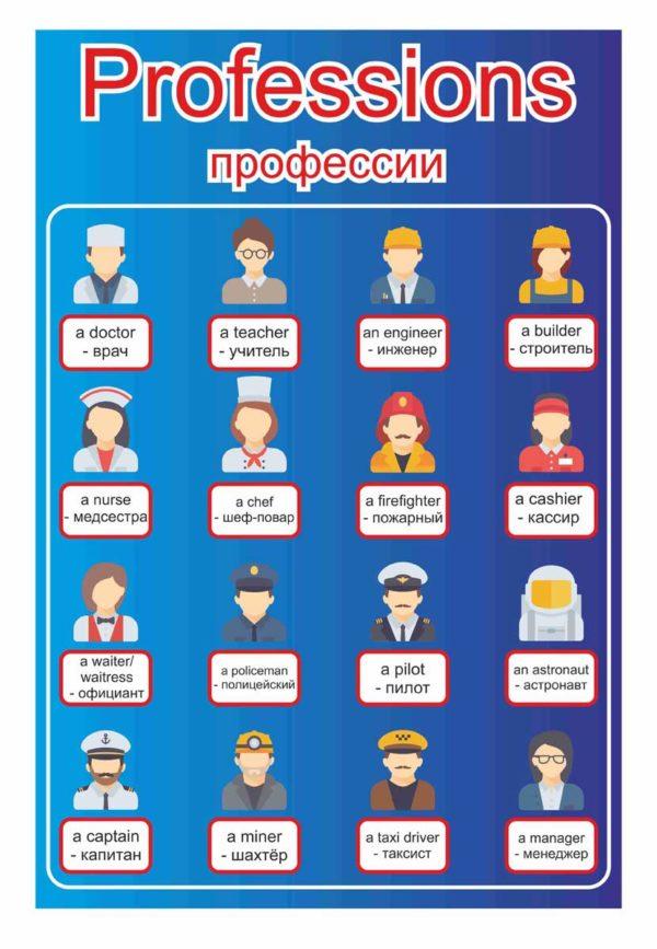 Стенд для кабинета иностранного языка №18 1 макет