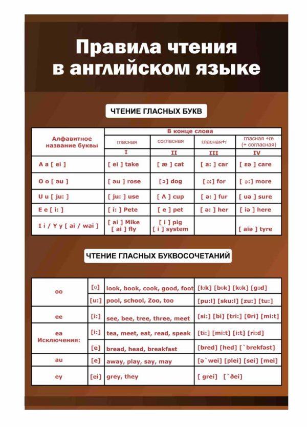 Стенд для кабинета иностранного языка №19 1 макет