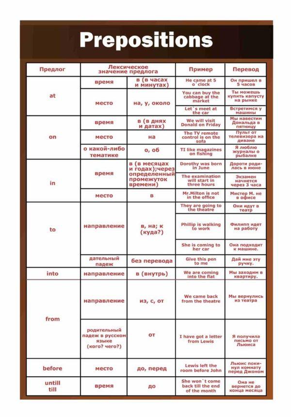 Стенд для кабинета иностранного языка №21 1 макет