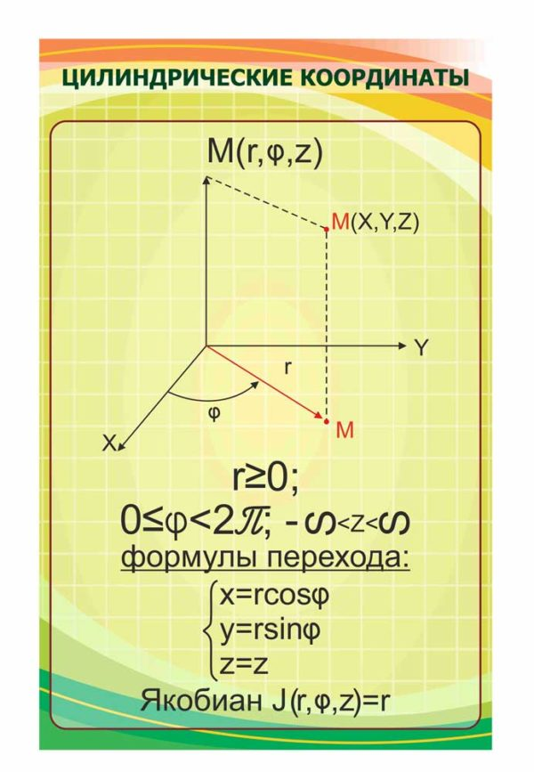 Стенд для кабинета Математики №6 1 макет