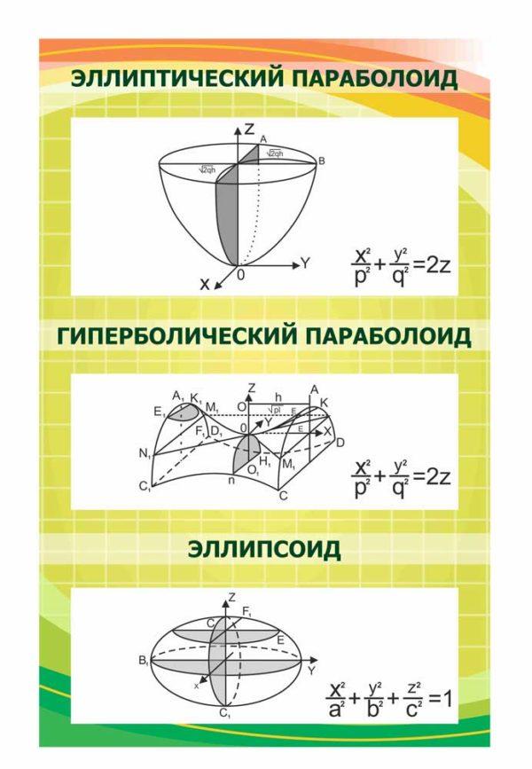 Стенд для кабинета Математики №7 1 макет