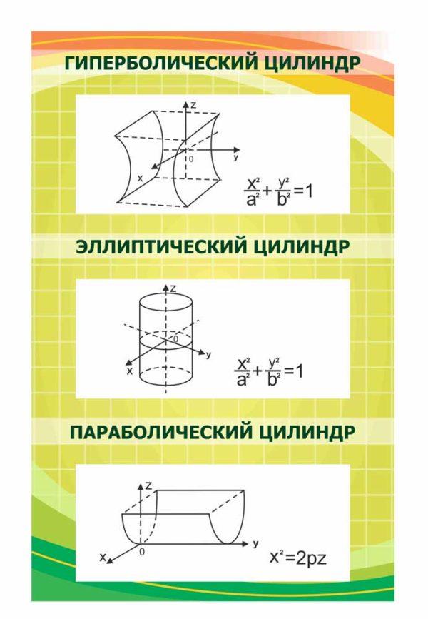 Стенд для кабинета Математики №8 1 макет