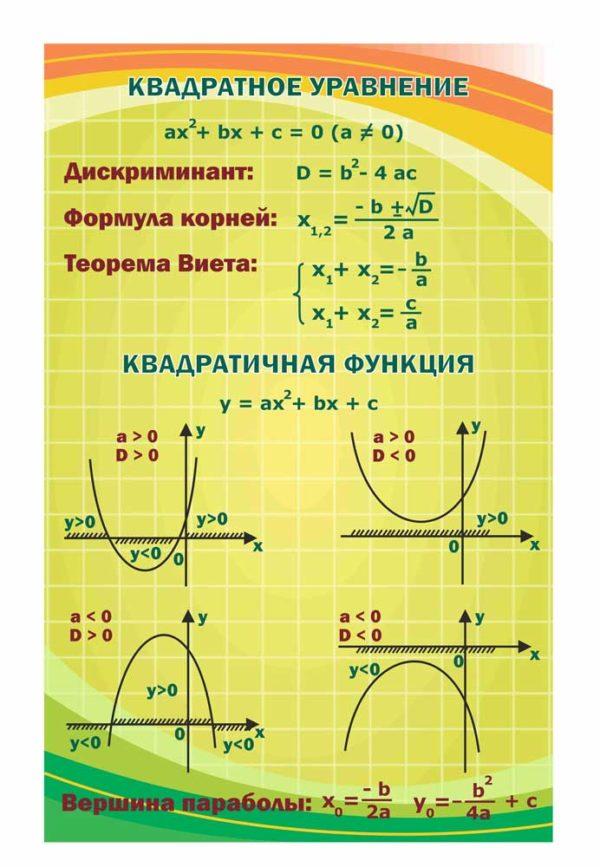 Стенд для кабинета Математики №11 1 макет