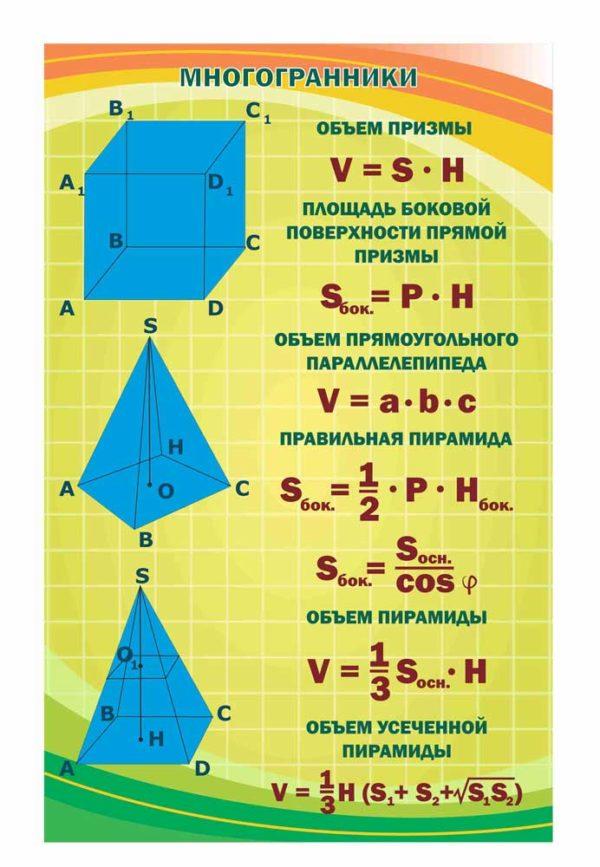 Стенд для кабинета Математики №13 1 макет