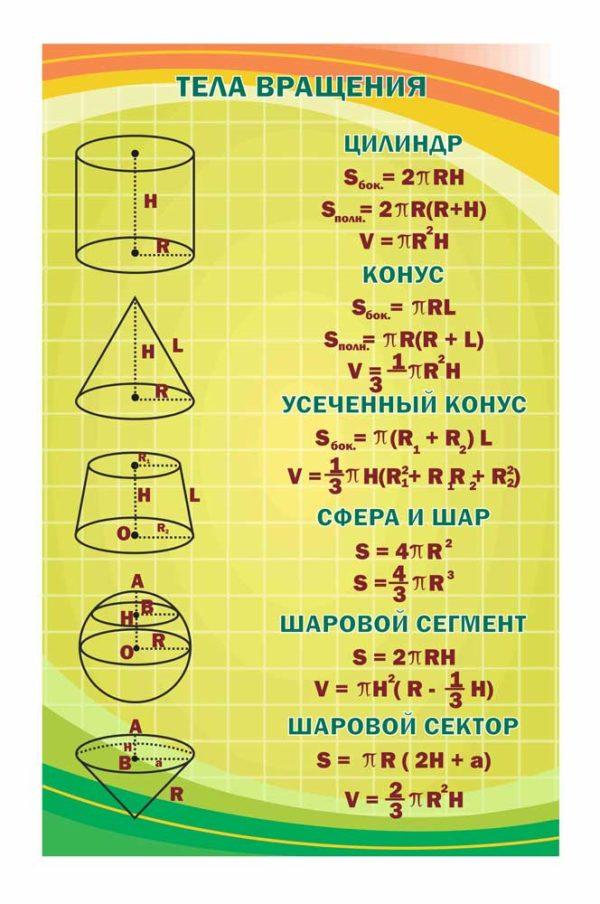 Стенд для кабинета Математики №18 1 макет