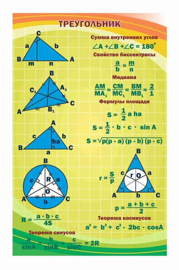 Стенд для кабинета Математики №20 1 макет