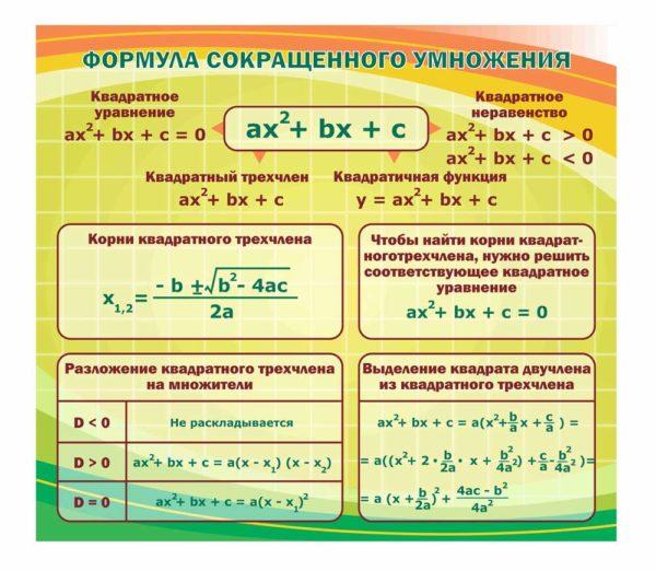 Стенд для кабинета Математики №21 1 макет