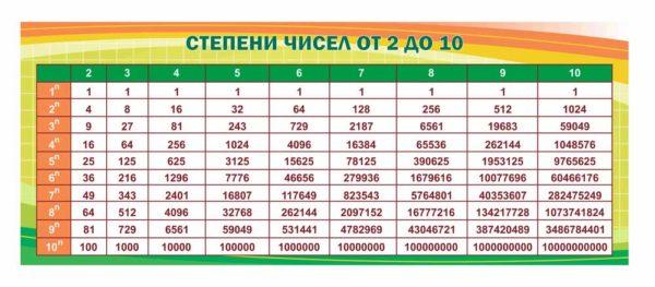 Стенд для кабинета Математики №28 1 макет