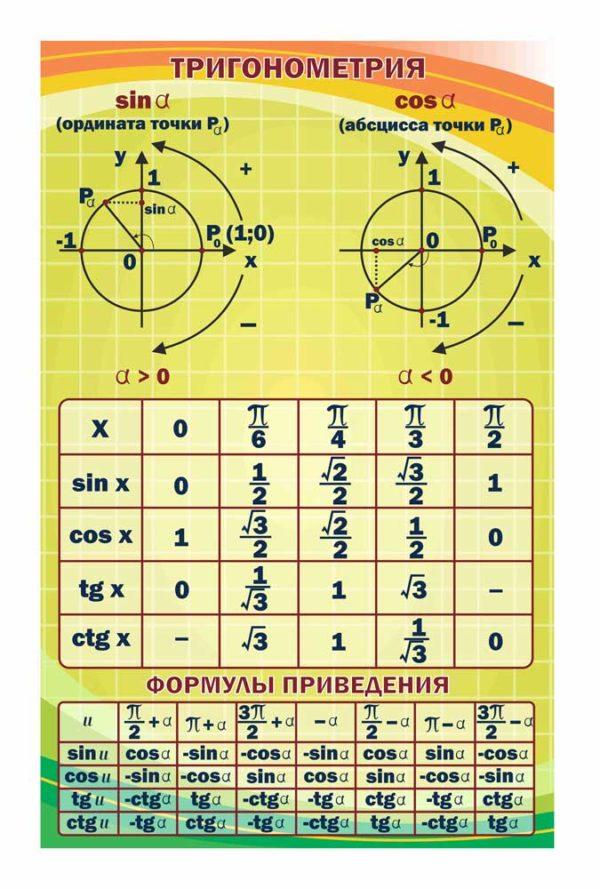 Стенд для кабинета Математики №33 1 макет
