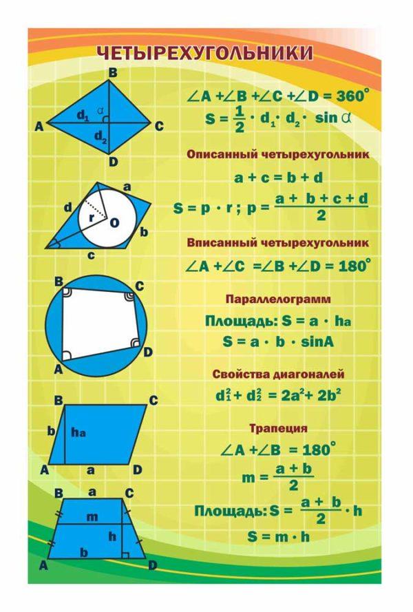 Стенд для кабинета Математики №34 1 макет