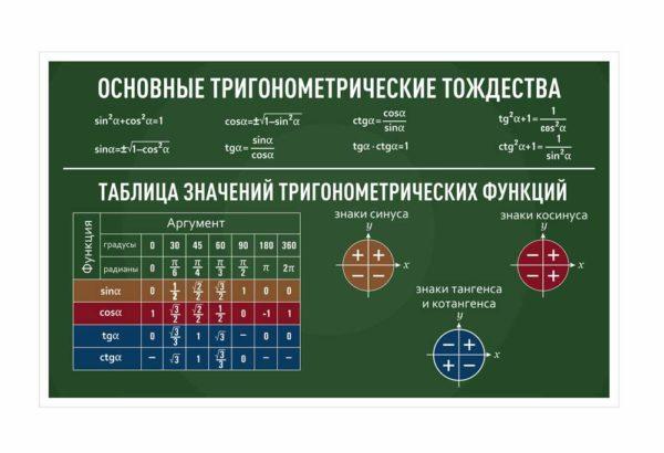 Стенд для кабинета Математики №38 1 макет