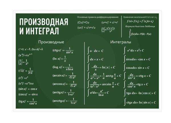 Стенд для кабинета Математики №40 1 макет