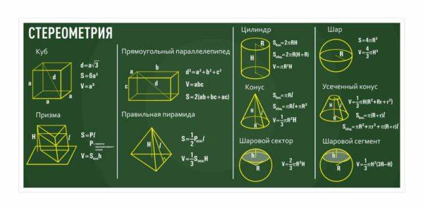 Стенд для кабинета Математики №42 1 макет