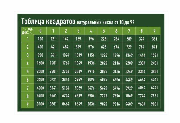 Стенд для кабинета Математики №43 1 макет