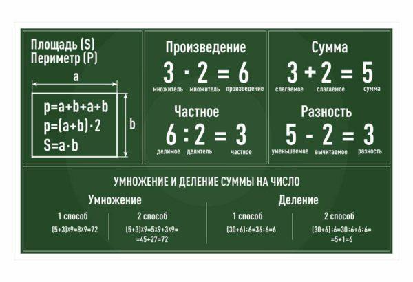 Стенд для кабинета Математики №44 1 макет