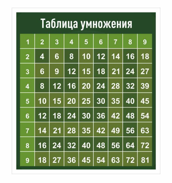 Стенд для кабинета Математики №45 1 макет