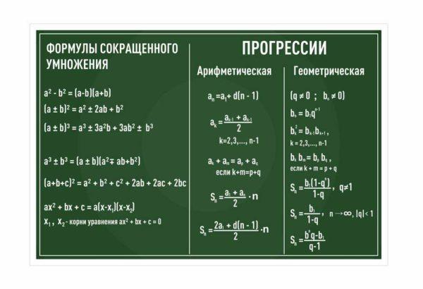 Стенд для кабинета Математики №46 1 макет