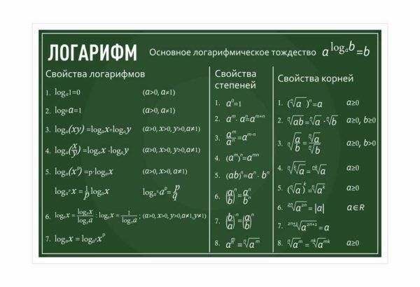 Стенд для кабинета Математики №47 1 макет