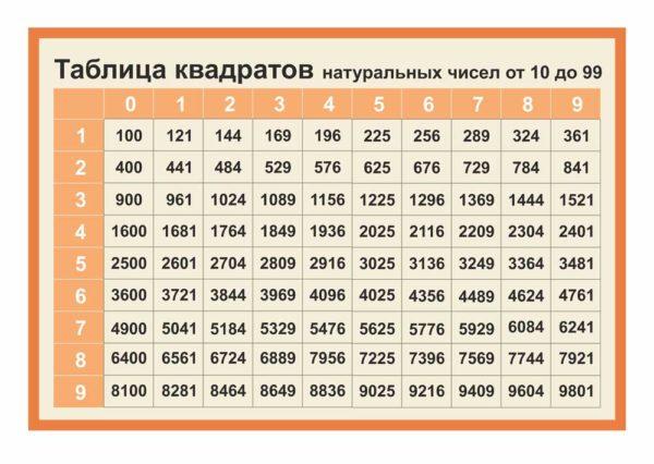 Стенд для кабинета Математики №50 1 макет