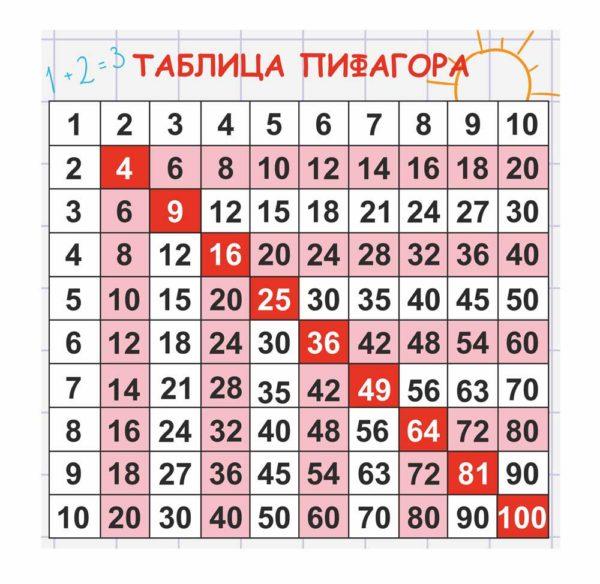 Стенд для кабинета Математики №51 1 макет