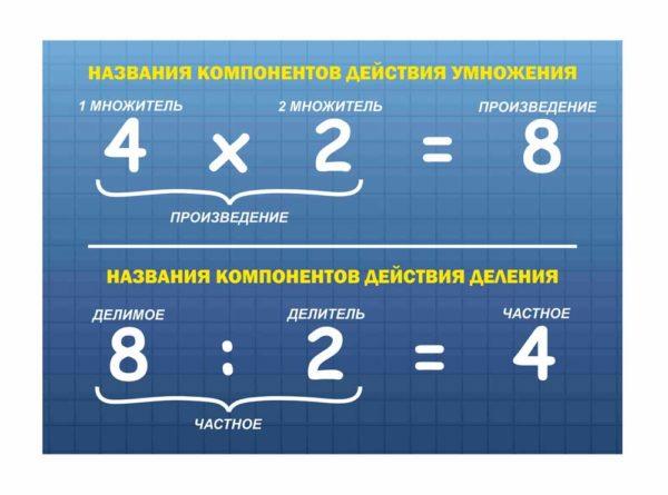 Стенд для кабинета Математики №55 1 макет