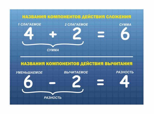 Стенд для кабинета Математики №56 1 макет