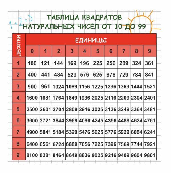 Стенд для кабинета Математики №57 1 макет