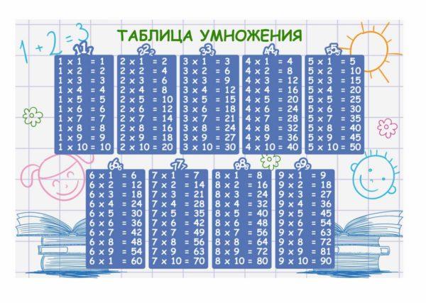 Стенд для кабинета Математики №58 1 макет