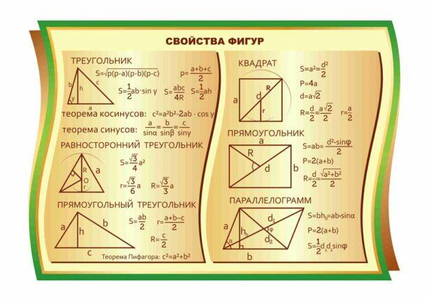 Стенд для кабинета Математики №78 1 макет