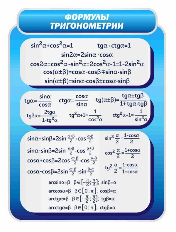 Стенд для кабинета Математики №80 1 макет