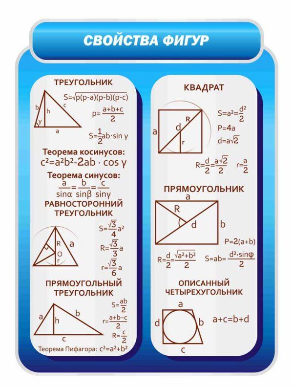 Стенд для кабинета Математики №81 1 макет