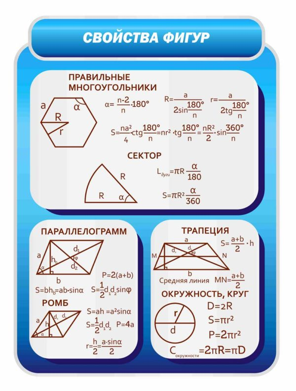 Стенд для кабинета Математики №82 1 макет