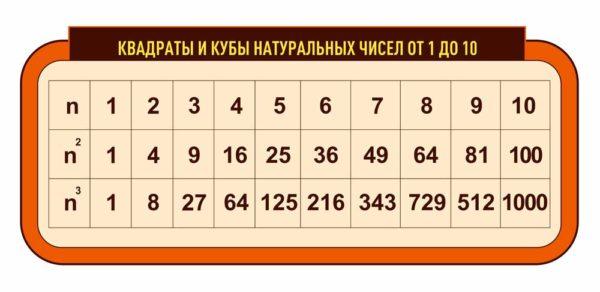 Стенд для кабинета Математики №86 1 макет