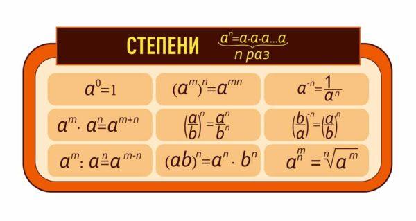 Стенд для кабинета Математики №87 1 макет