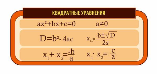 Стенд для кабинета Математики №88 1 макет