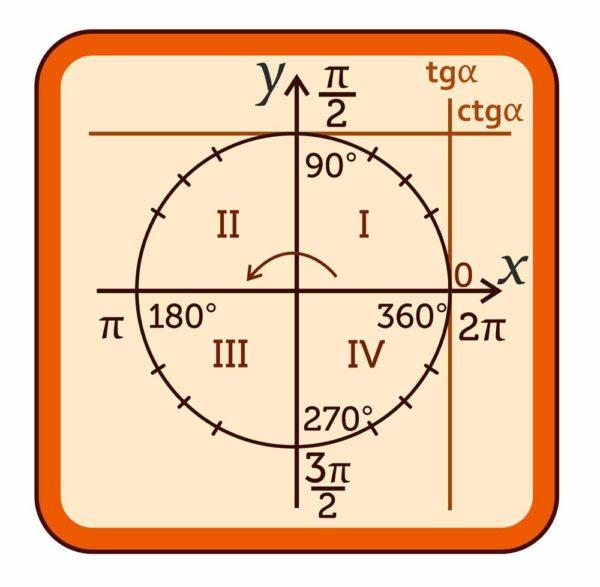 Стенд для кабинета Математики №92 1 макет