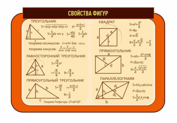 Стенд для кабинета Математики №93 1 макет