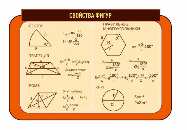 Стенд для кабинета Математики №94 1 макет