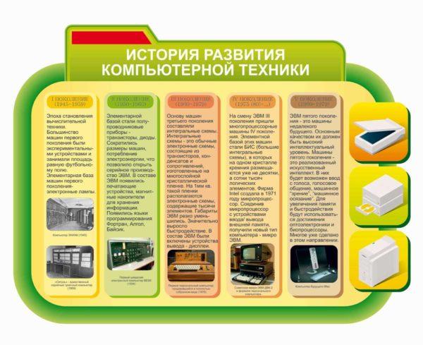 Оформление кабинета информатики №2 1 макет