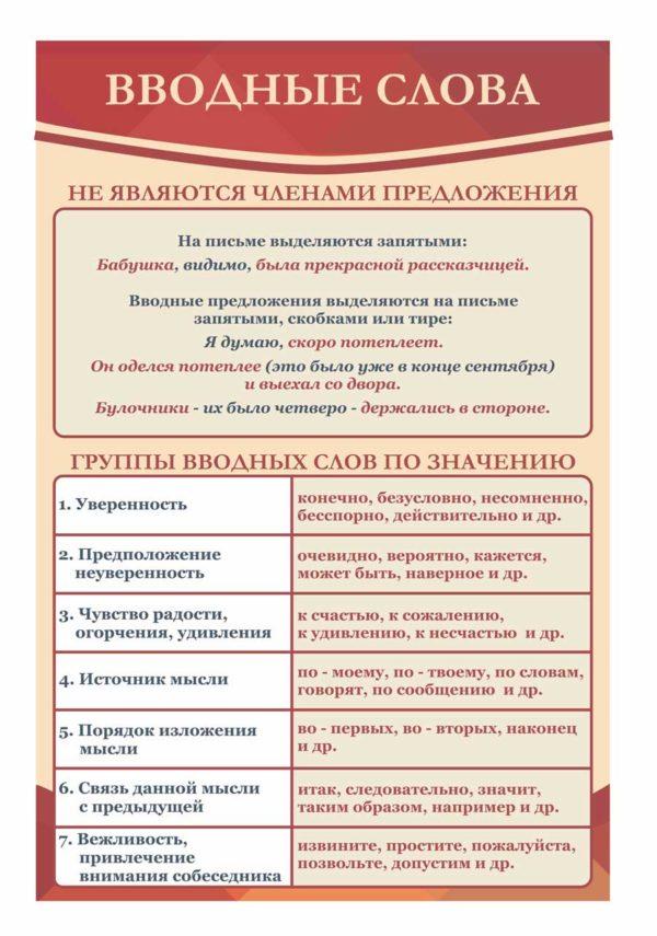 Стенды для кабинета русского языка №5 1 макет